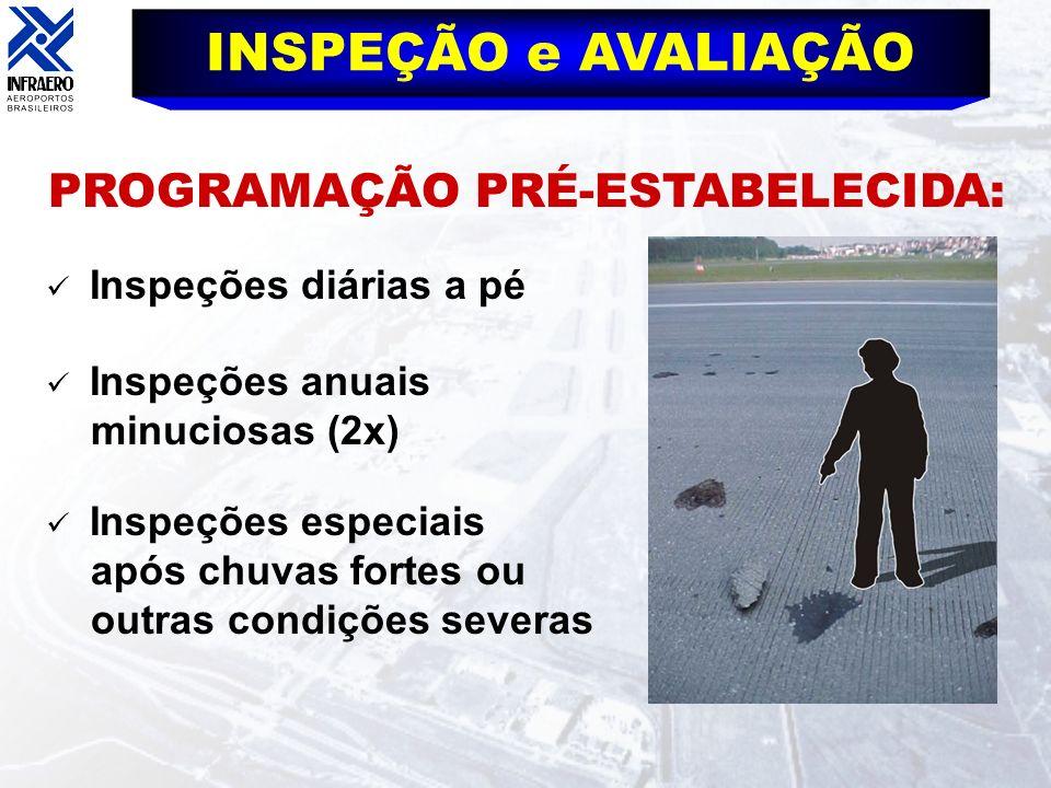 PROGRAMAÇÃO PRÉ-ESTABELECIDA: