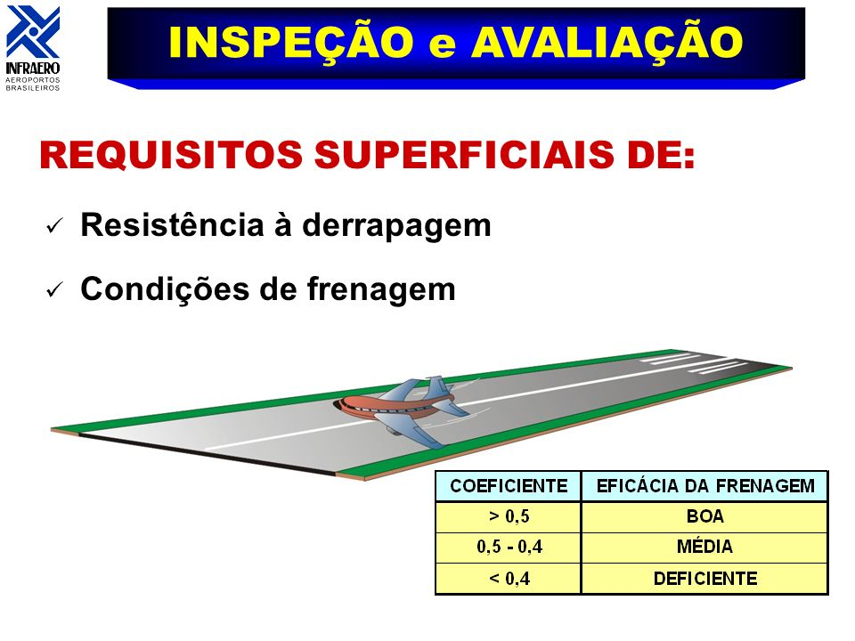 REQUISITOS SUPERFICIAIS DE: