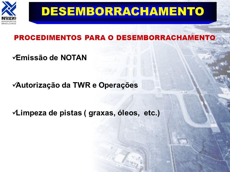 DESEMBORRACHAMENTO Emissão de NOTAN Autorização da TWR e Operações
