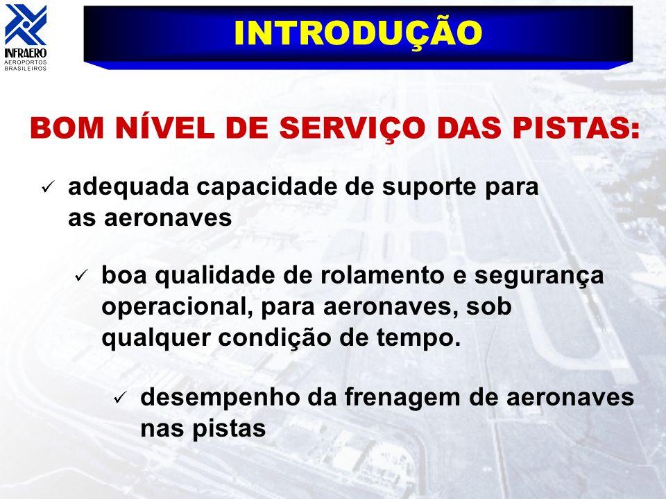 INTRODUÇÃO BOM NÍVEL DE SERVIÇO DAS PISTAS: