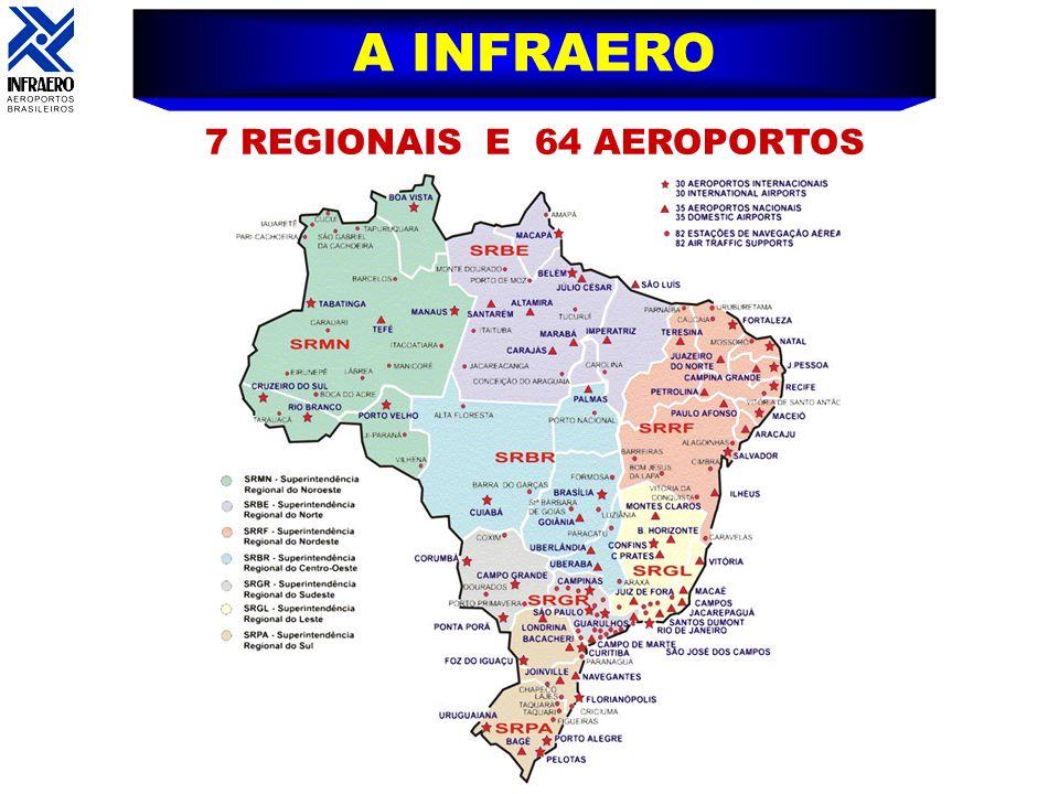 7 REGIONAIS E 64 AEROPORTOS