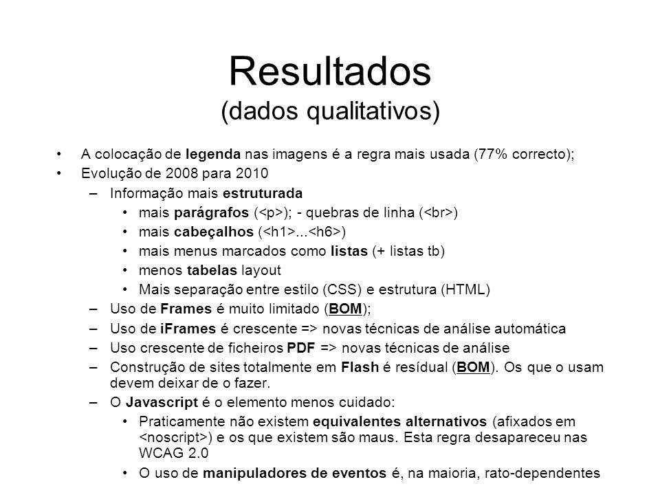 Resultados (dados qualitativos)
