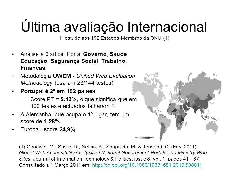 Última avaliação Internacional 1º estudo aos 192 Estados-Membros da ONU (1)
