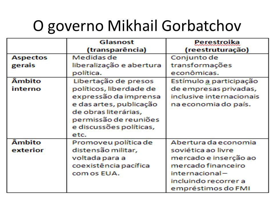 O governo Mikhail Gorbatchov