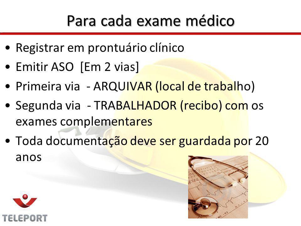 Para cada exame médico Registrar em prontuário clínico