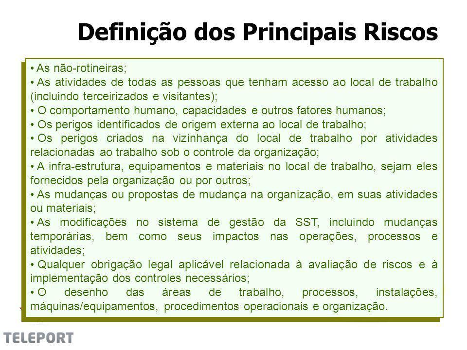 Definição dos Principais Riscos
