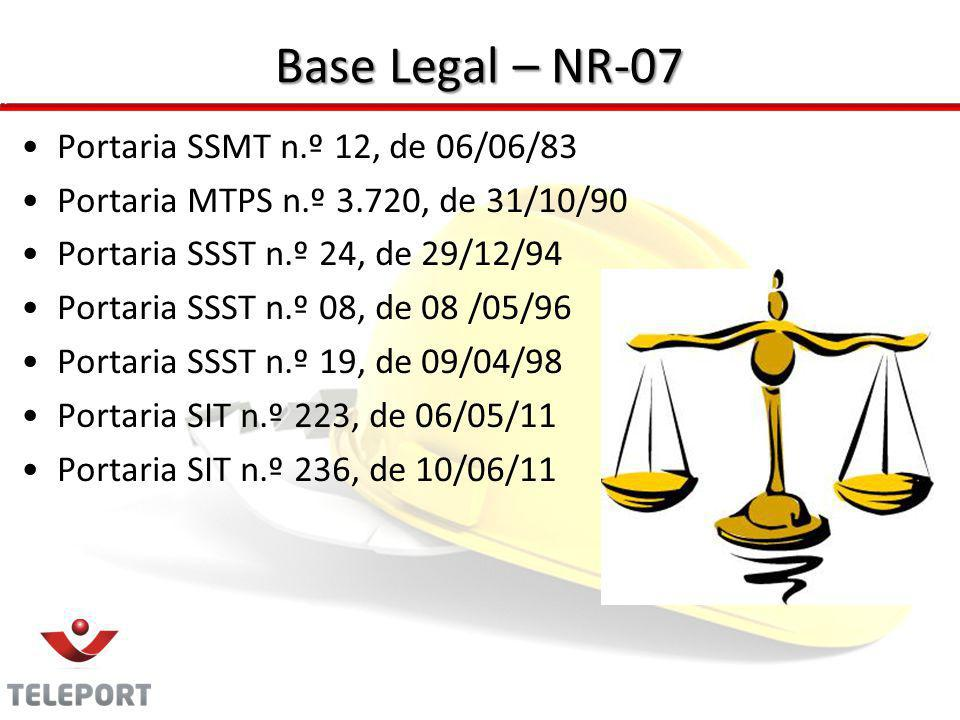 Base Legal – NR-07 Portaria SSMT n.º 12, de 06/06/83