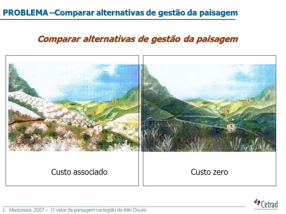 Comparar alternativas de gestão da paisagem