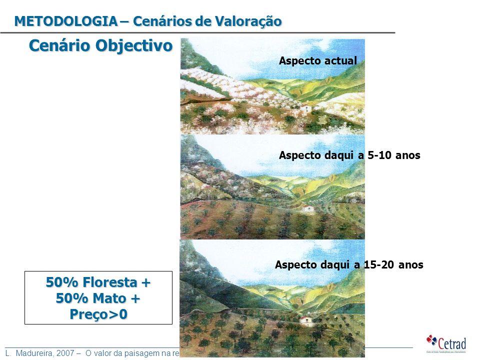 50% Floresta + 50% Mato + Preço>0
