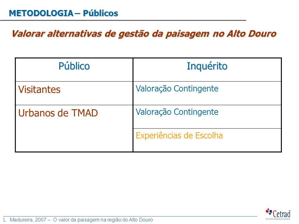 Valorar alternativas de gestão da paisagem no Alto Douro