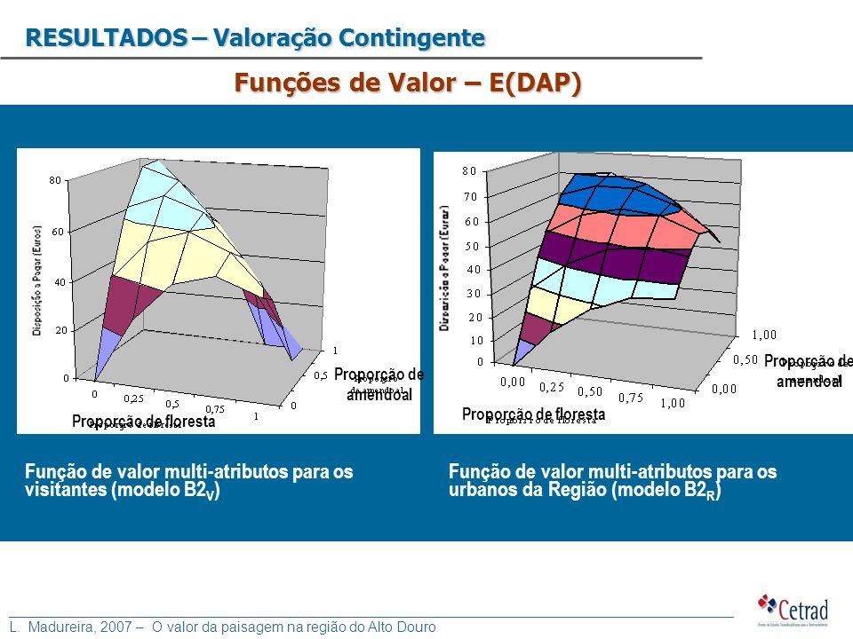 Funções de Valor – E(DAP)