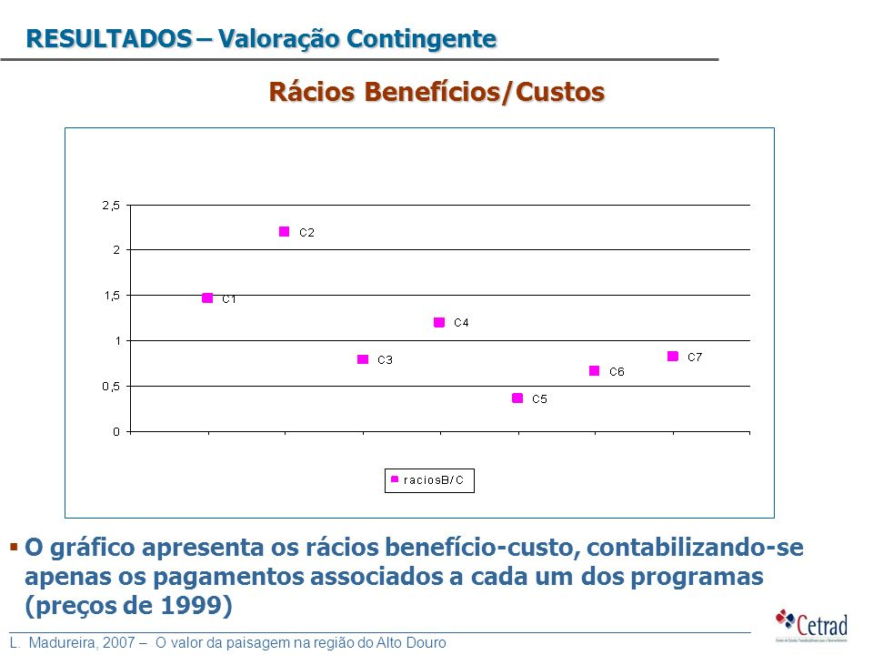 Rácios Benefícios/Custos