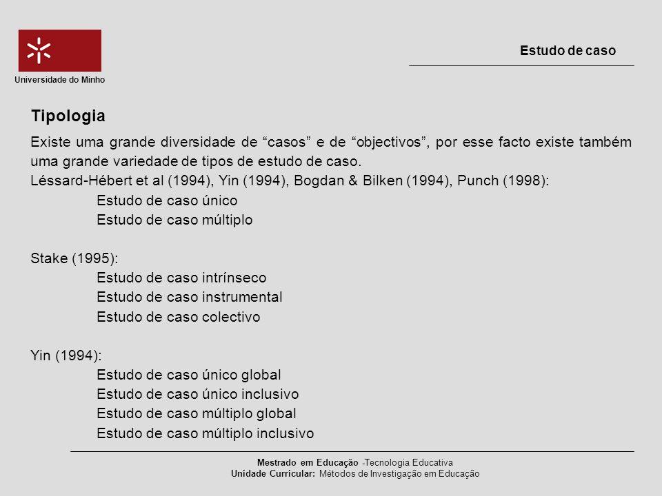 Estudo de caso Universidade do Minho. Tipologia.