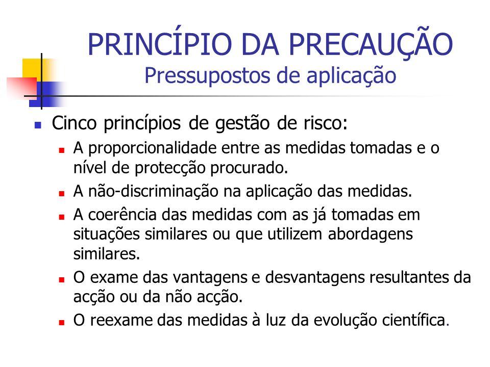 PRINCÍPIO DA PRECAUÇÃO Pressupostos de aplicação