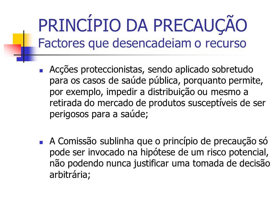 PRINCÍPIO DA PRECAUÇÃO Factores que desencadeiam o recurso