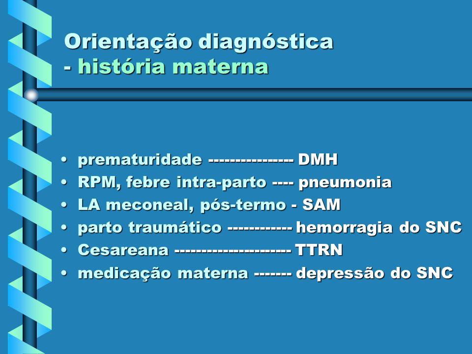 Orientação diagnóstica - história materna