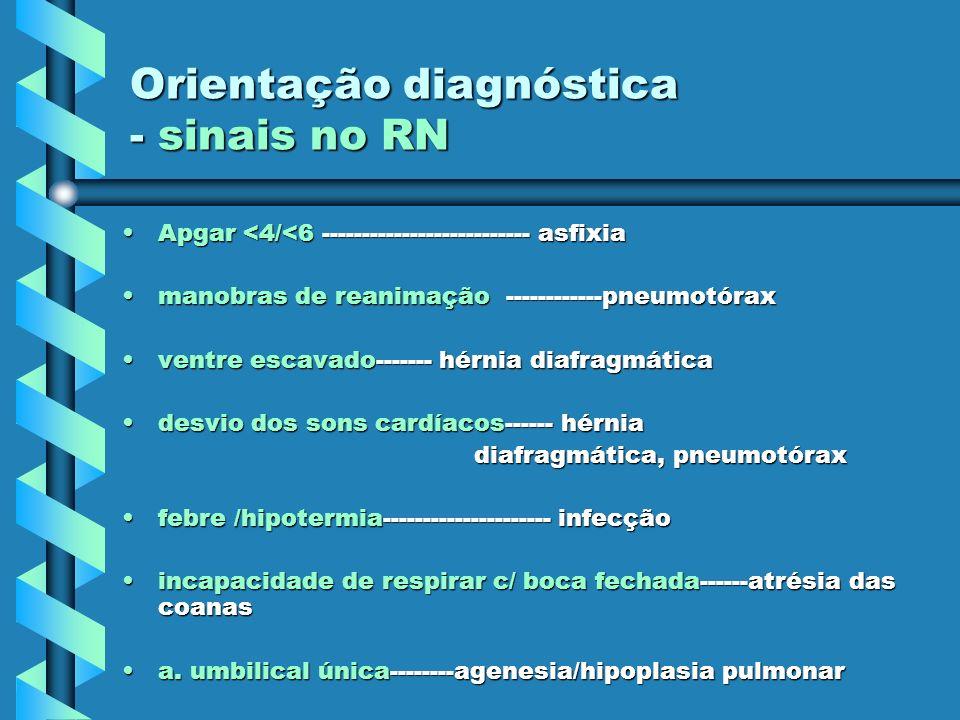 Orientação diagnóstica - sinais no RN