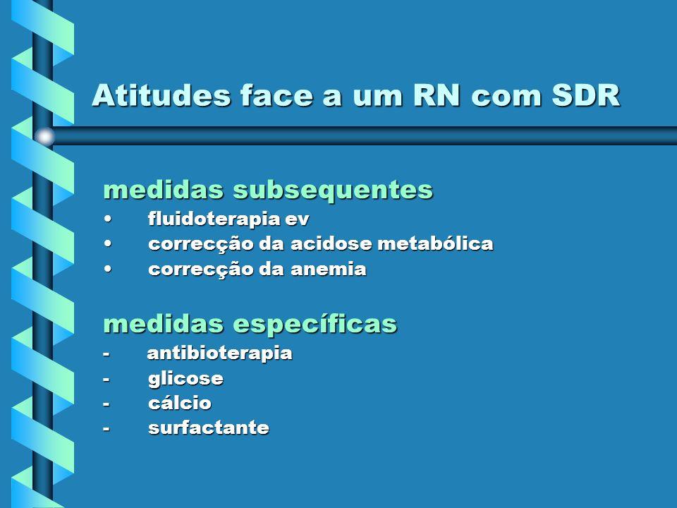 Atitudes face a um RN com SDR