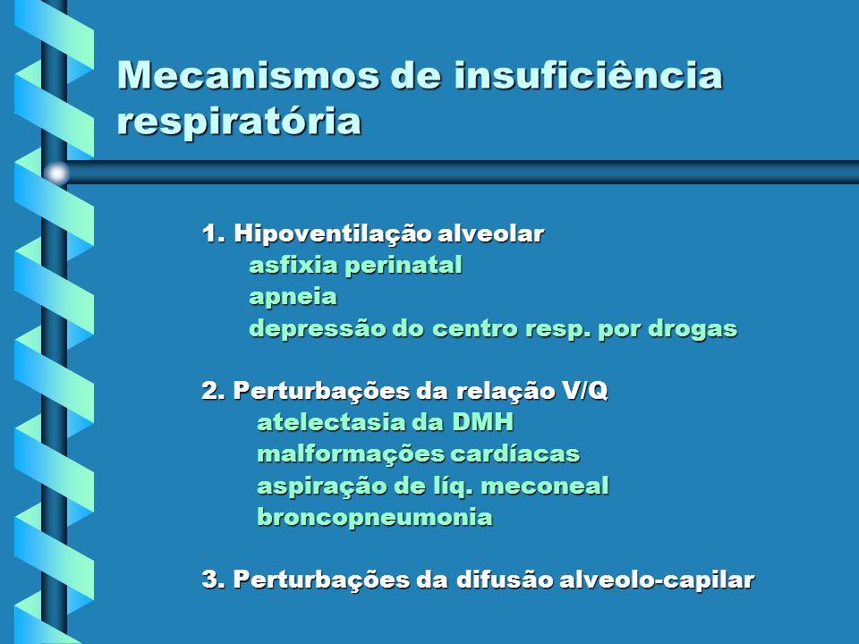 Mecanismos de insuficiência respiratória