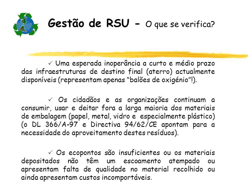 Gestão de RSU - O que se verifica