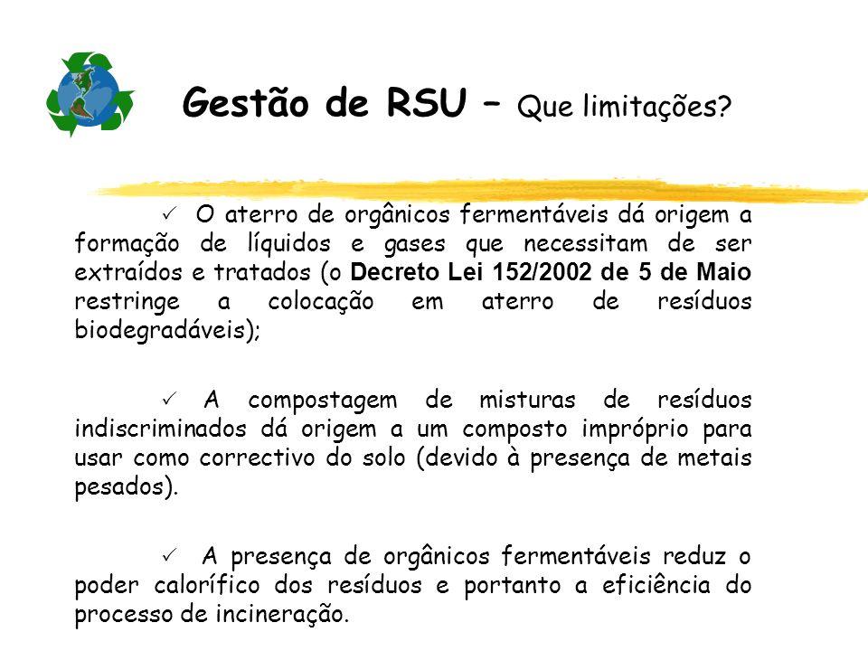 Gestão de RSU – Que limitações