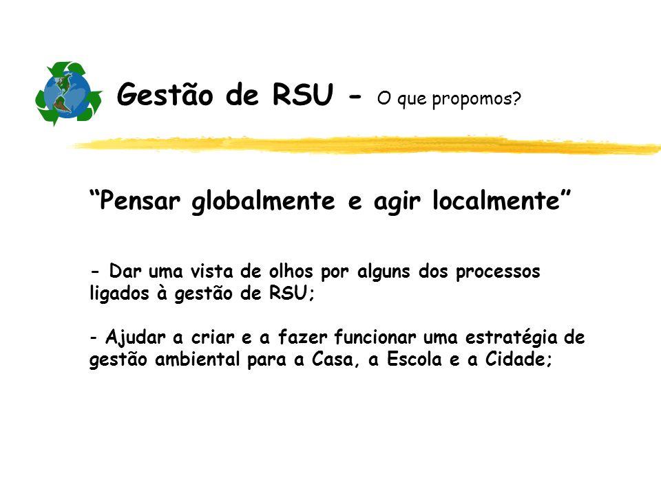 Gestão de RSU - O que propomos