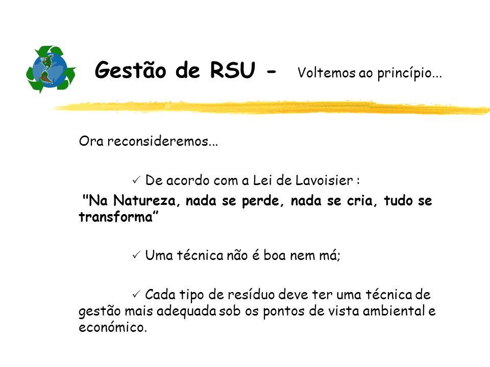 Gestão de RSU - Voltemos ao princípio...