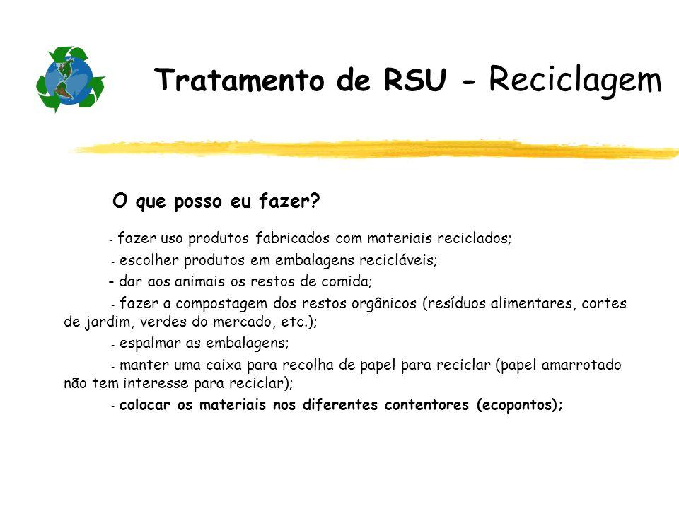 Tratamento de RSU - Reciclagem