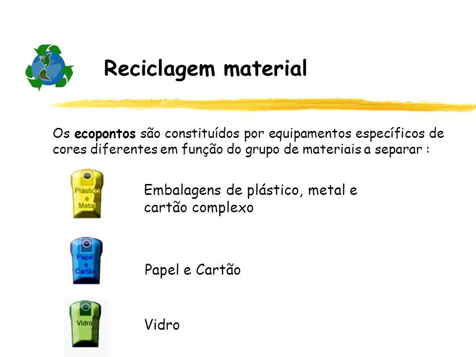 Reciclagem material Embalagens de plástico, metal e cartão complexo