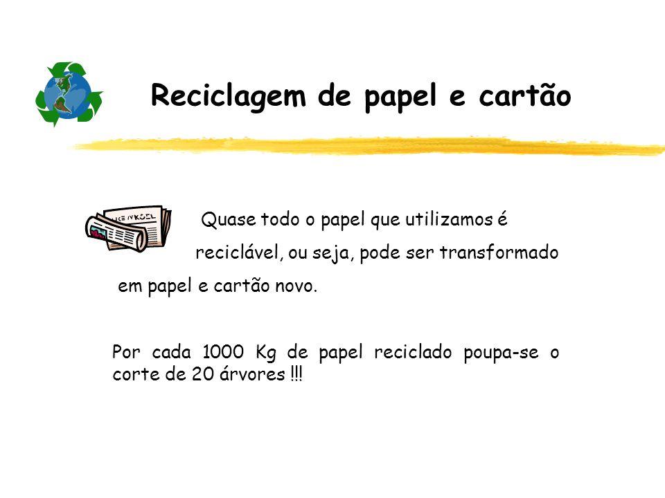 Reciclagem de papel e cartão