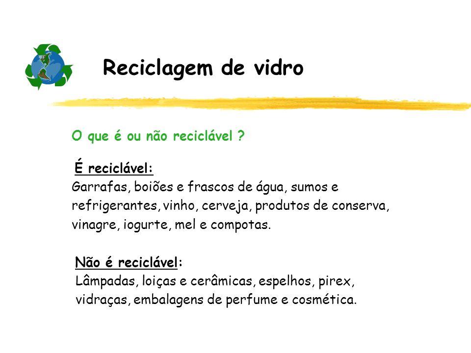 Reciclagem de vidro O que é ou não reciclável