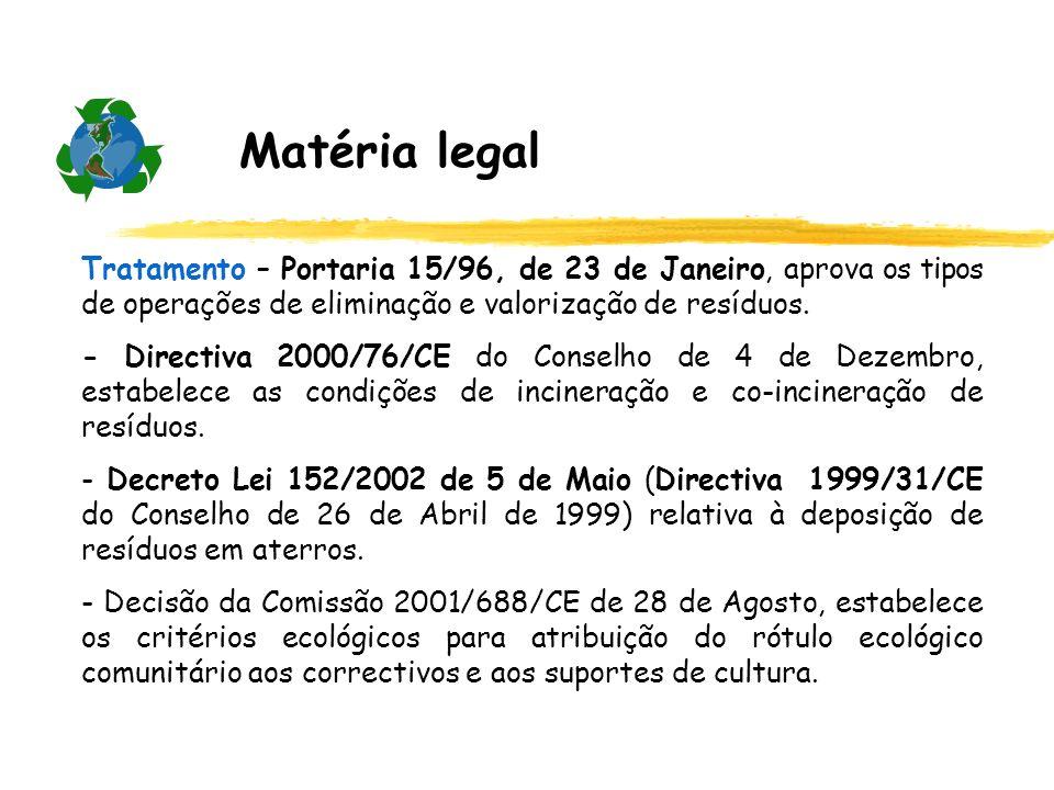 Matéria legal Tratamento – Portaria 15/96, de 23 de Janeiro, aprova os tipos de operações de eliminação e valorização de resíduos.