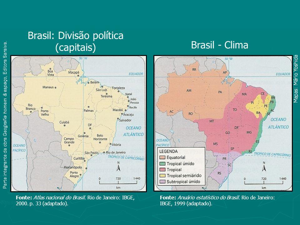 Brasil: Divisão política (capitais)