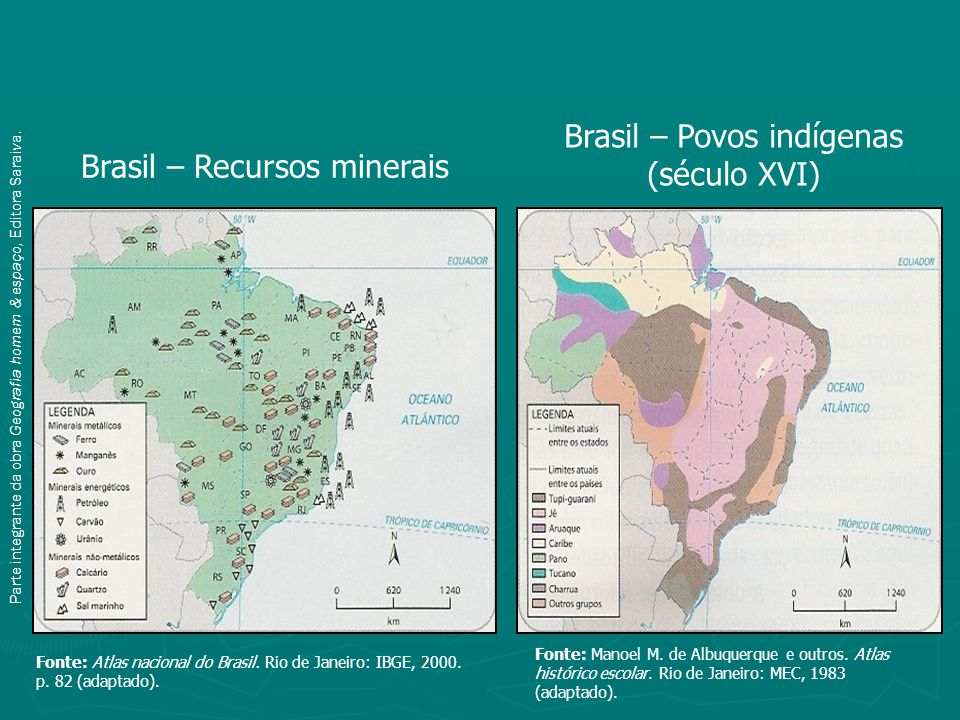 Brasil – Povos indígenas (século XVI) Brasil – Recursos minerais