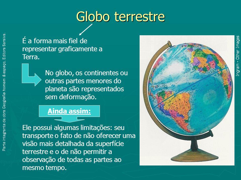 Globo terrestre É a forma mais fiel de representar graficamente a Terra. Ingram - Other Images.