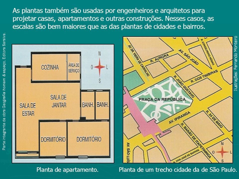 As plantas também são usadas por engenheiros e arquitetos para projetar casas, apartamentos e outras construções. Nesses casos, as escalas são bem maiores que as das plantas de cidades e bairros.