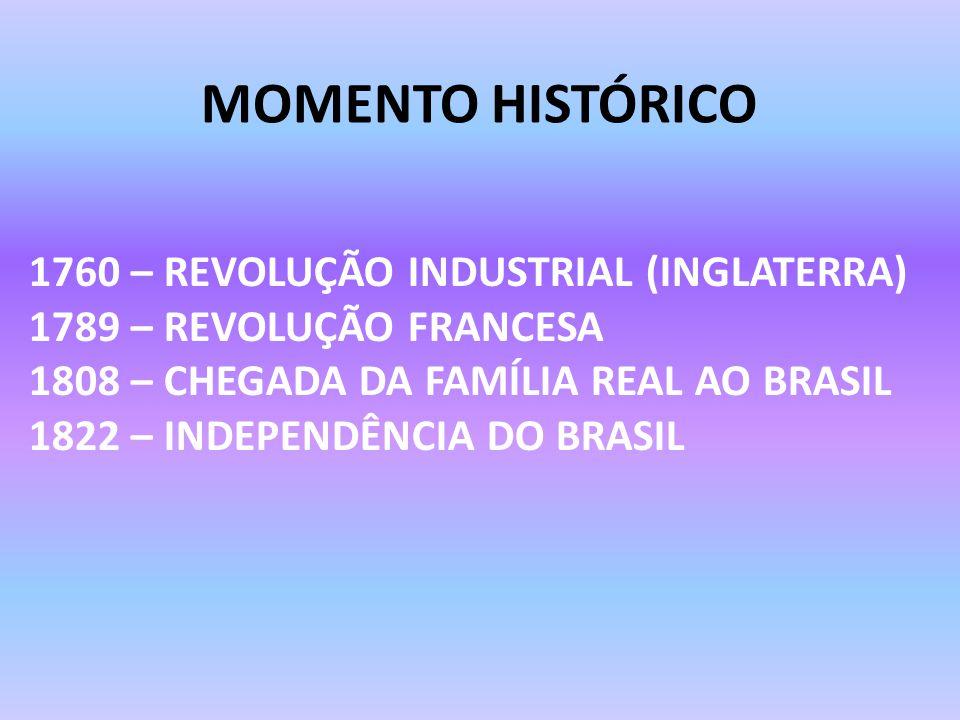 MOMENTO HISTÓRICO 1760 – REVOLUÇÃO INDUSTRIAL (INGLATERRA)