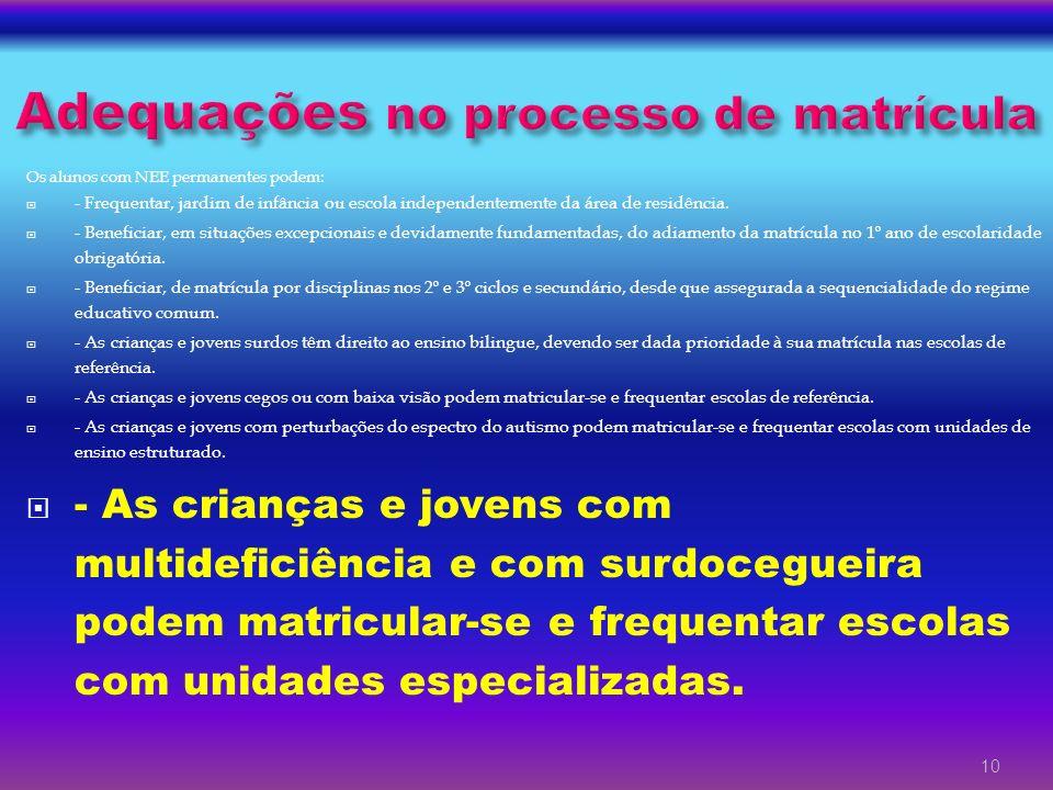 Adequações no processo de matrícula