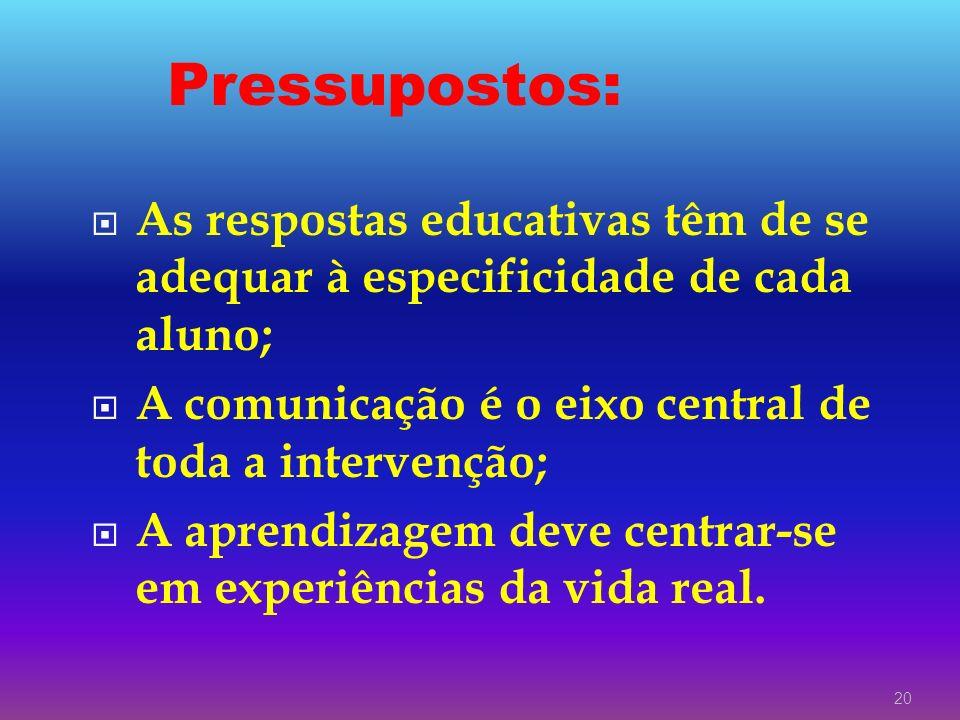 Pressupostos: As respostas educativas têm de se adequar à especificidade de cada aluno; A comunicação é o eixo central de toda a intervenção;