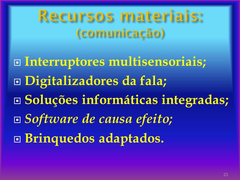 Recursos materiais: (comunicação)