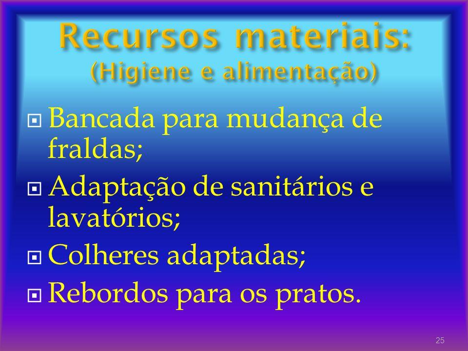 Recursos materiais: (Higiene e alimentação)