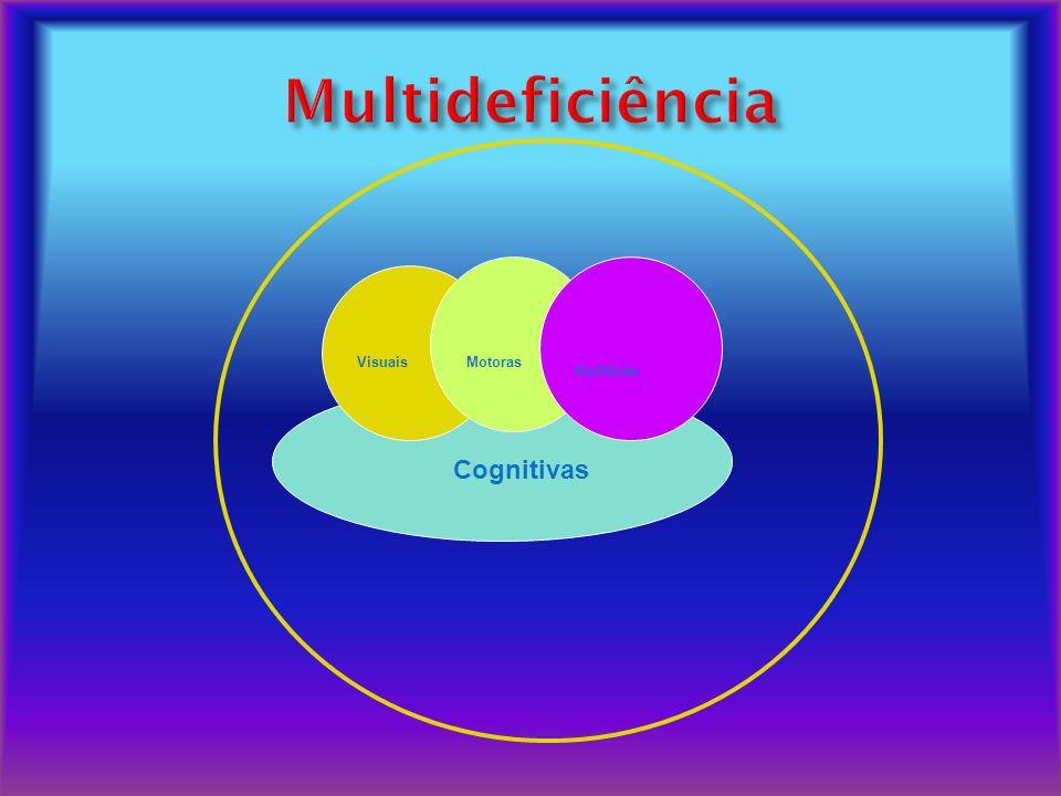 Multideficiência Visuais Motoras Auditivas Cognitivas