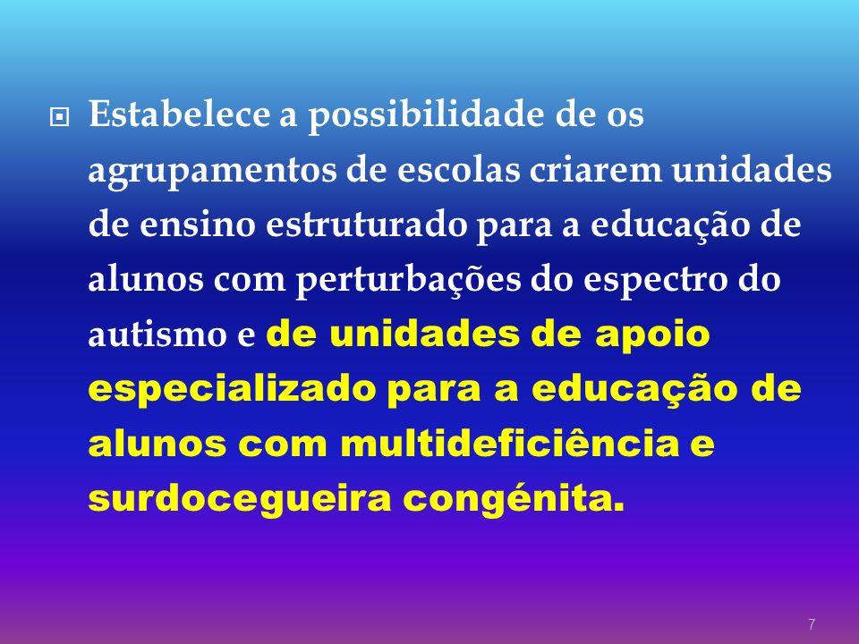 Estabelece a possibilidade de os agrupamentos de escolas criarem unidades de ensino estruturado para a educação de alunos com perturbações do espectro do autismo e de unidades de apoio especializado para a educação de alunos com multideficiência e surdocegueira congénita.
