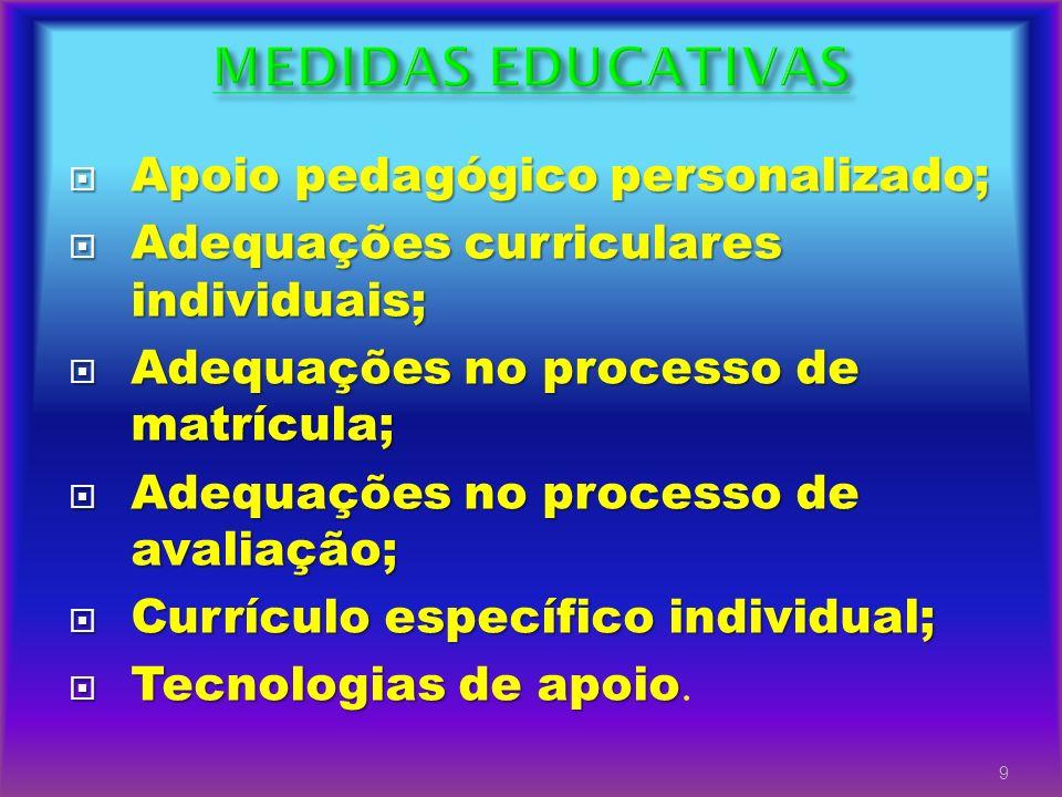 MEDIDAS EDUCATIVAS Apoio pedagógico personalizado;