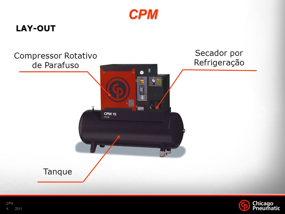 CPM LAY-OUT Secador por Refrigeração Compressor Rotativo de Parafuso