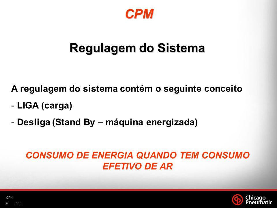 CONSUMO DE ENERGIA QUANDO TEM CONSUMO EFETIVO DE AR