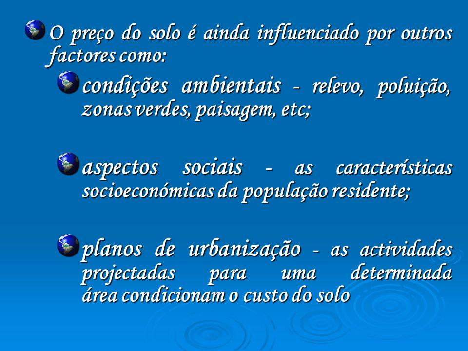 condições ambientais - relevo, poluição, zonas verdes, paisagem, etc;