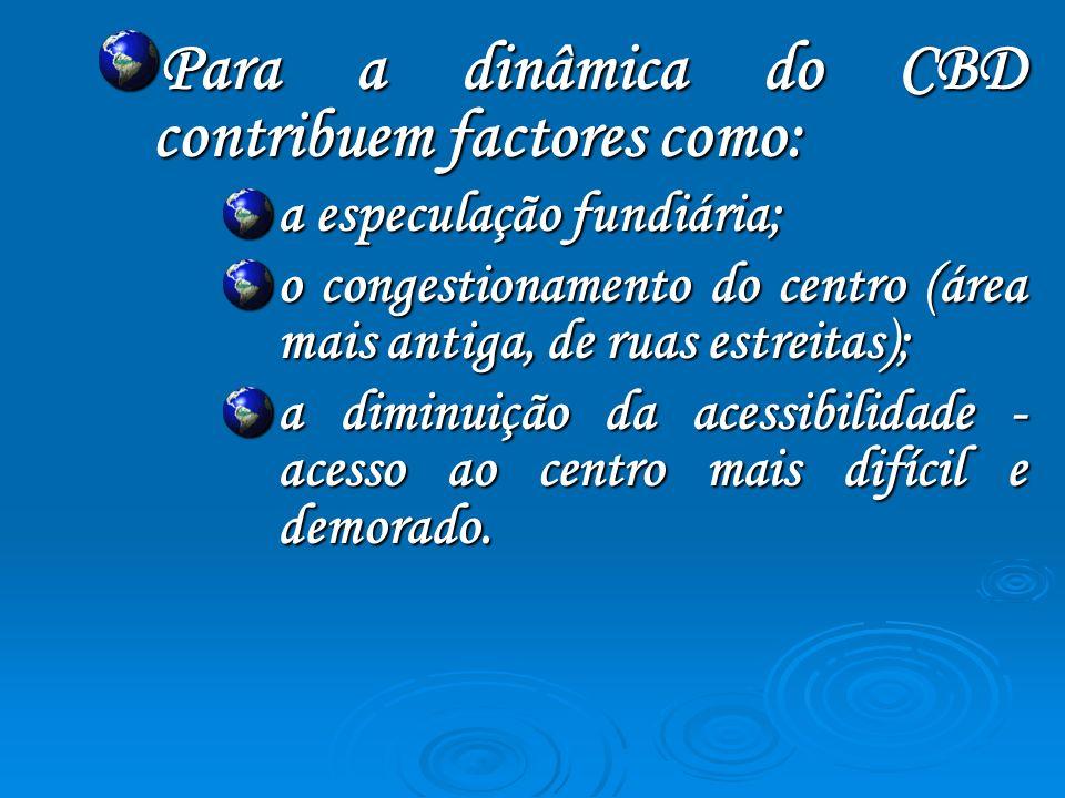 Para a dinâmica do CBD contribuem factores como: