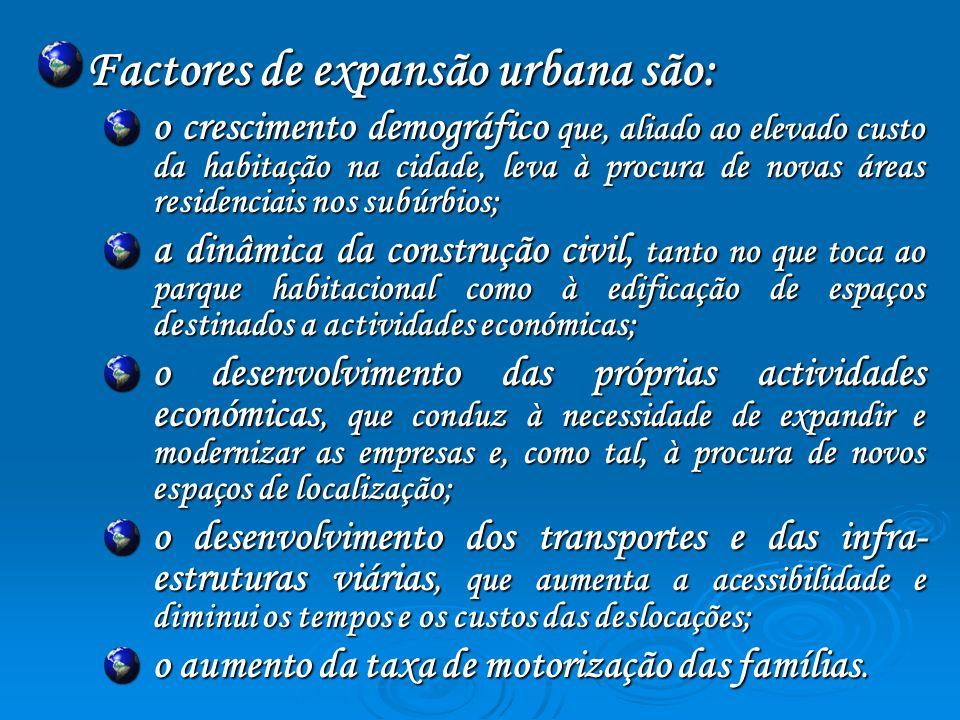Factores de expansão urbana são: