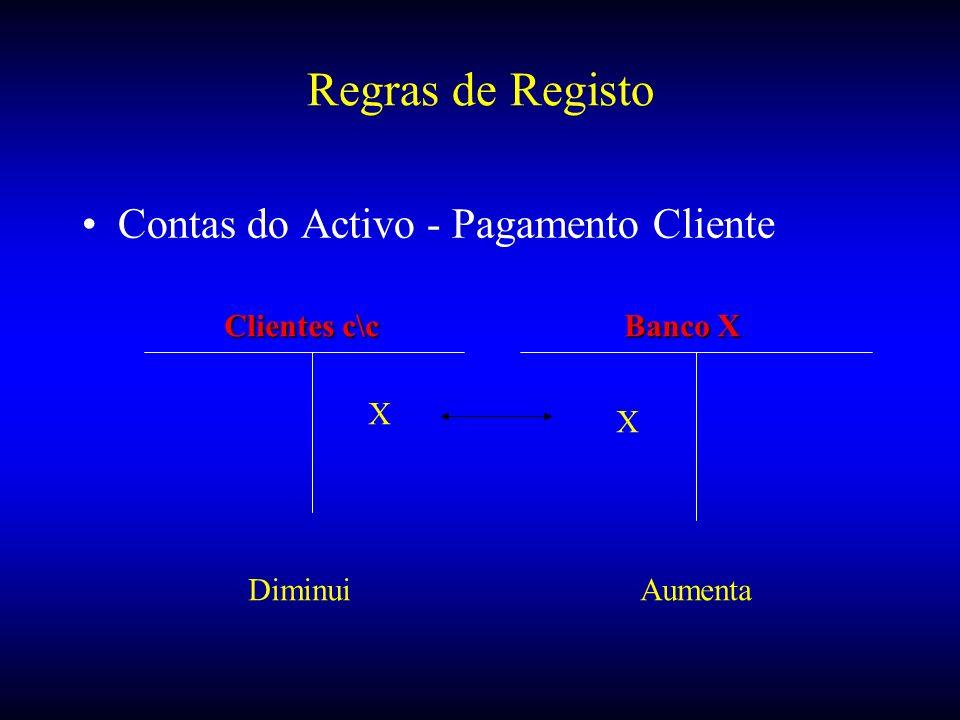 Regras de Registo Contas do Activo - Pagamento Cliente Clientes c\c
